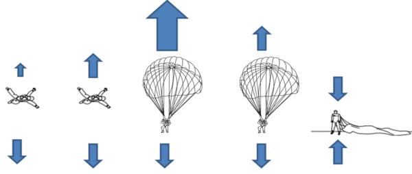 parachute motion